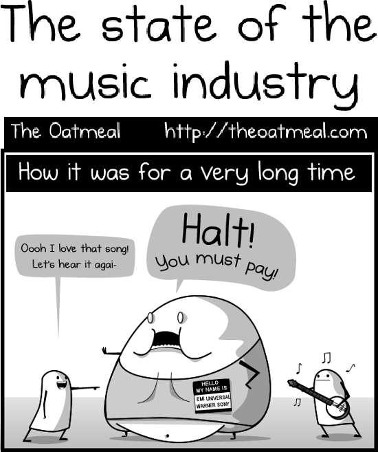 The Oatmeal - The State Of Music Industry