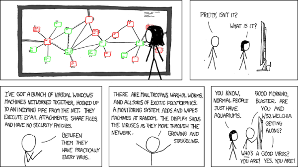 XKCD_network.png
